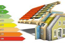 ČAS OVAKO, ČAS ONAKO: Ukida se energetsko certificiranje apartmana