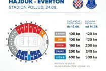 OBAVIJEST IZ DPH Primošten 1911: Ulaznice za nogometnu utakmicu Hajduk – Everton